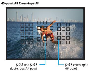 45-point AF module