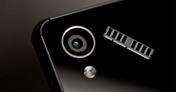 Phone cameras